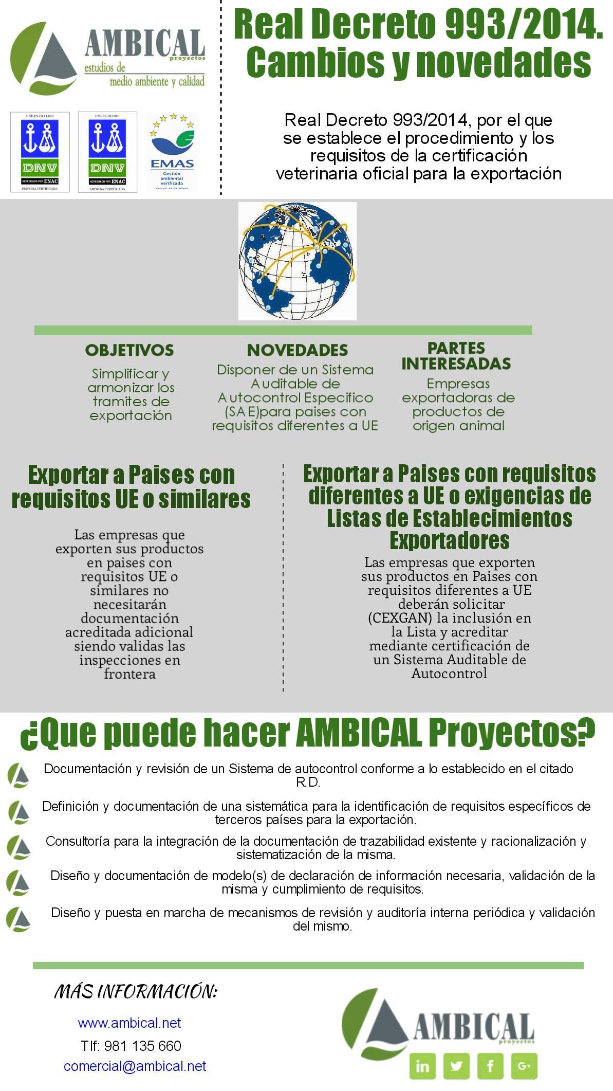 Exportaciones AMBICAL