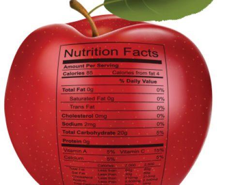 Nueva norma europea: ¿Cuándo hay que indificar el origen de un alimento en su etiqueta?